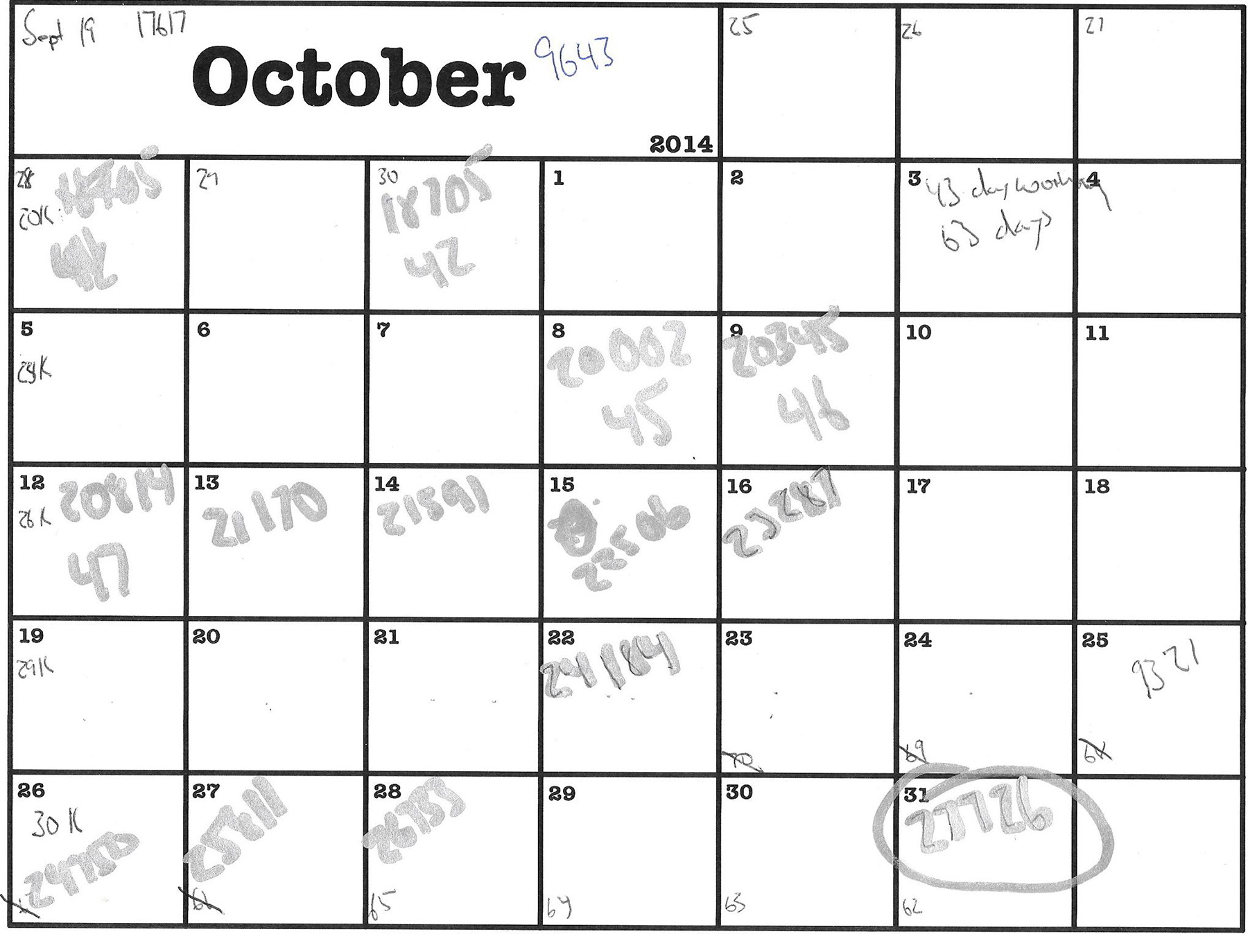 October Writing Progress