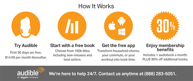 How Audible.com Works